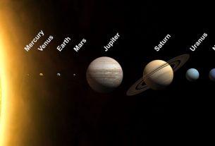 Origen de los nombres de los planetas